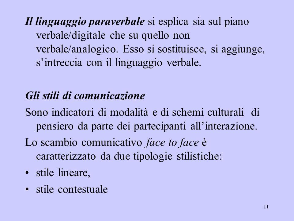 11 Il linguaggio paraverbale si esplica sia sul piano verbale/digitale che su quello non verbale/analogico. Esso si sostituisce, si aggiunge, s'intrec