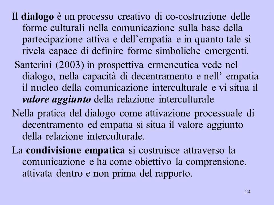 24 Il dialogo è un processo creativo di co-costruzione delle forme culturali nella comunicazione sulla base della partecipazione attiva e dell'empatia