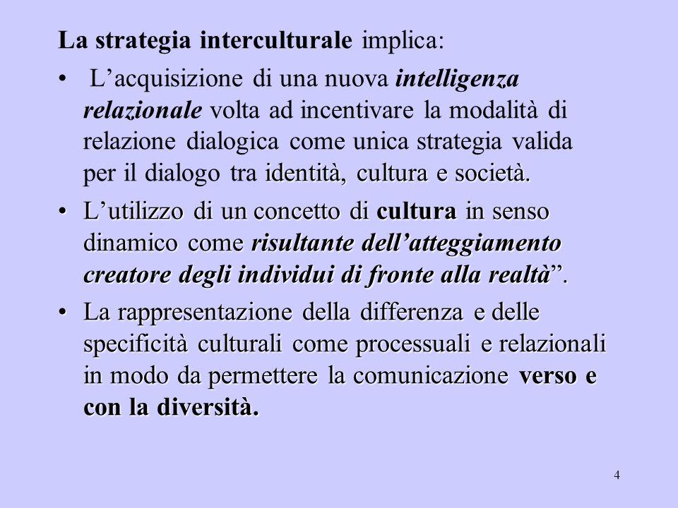 4 La strategia interculturale implica: identità, cultura e società. L'acquisizione di una nuova intelligenza relazionale volta ad incentivare la modal