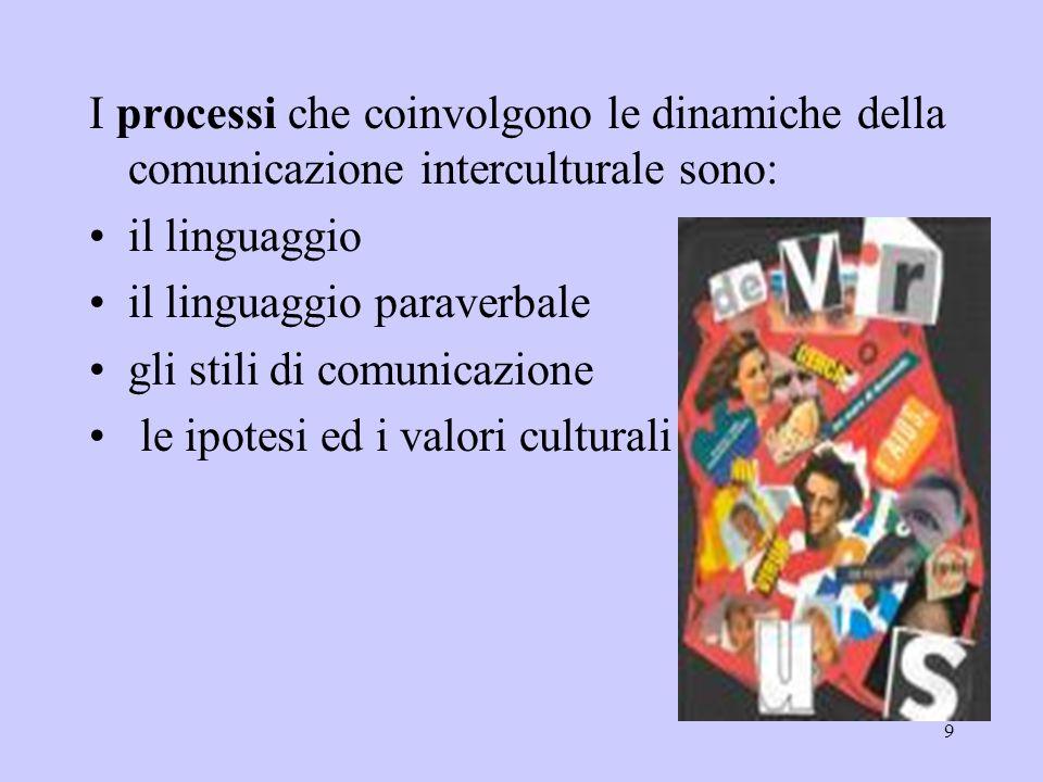 9 I processi che coinvolgono le dinamiche della comunicazione interculturale sono: il linguaggio il linguaggio paraverbale gli stili di comunicazione