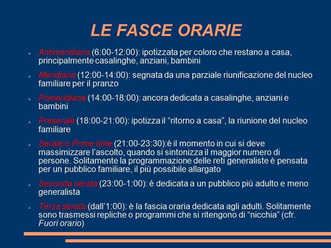 LE FASCE ORARIE  Antimeridiana (6:00-12:00): ipotizzata per coloro che restano a casa, principalmente casalinghe, anziani, bambini  Meridiana (12:00