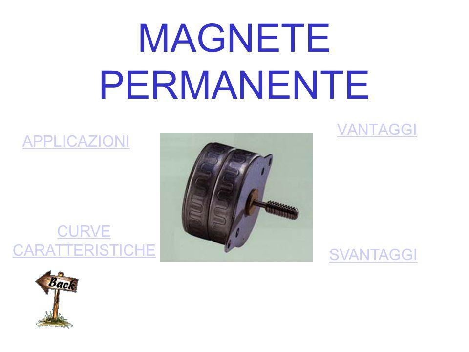 applicazioni Questi motori si usano all'interno delle stampanti e di altri dispositivi elettronici.