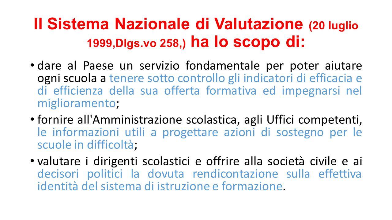Il Sistema Nazionale di Valutazione (20 luglio 1999,Dlgs.vo 258,) ha lo scopo di: dare al Paese un servizio fondamentale per poter aiutare ogni scuola