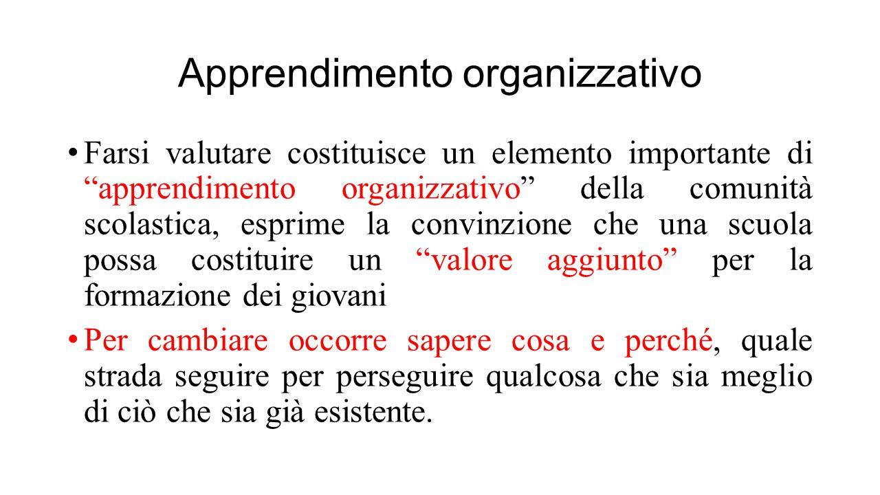 """Apprendimento organizzativo Farsi valutare costituisce un elemento importante di """"apprendimento organizzativo"""" della comunità scolastica, esprime la c"""