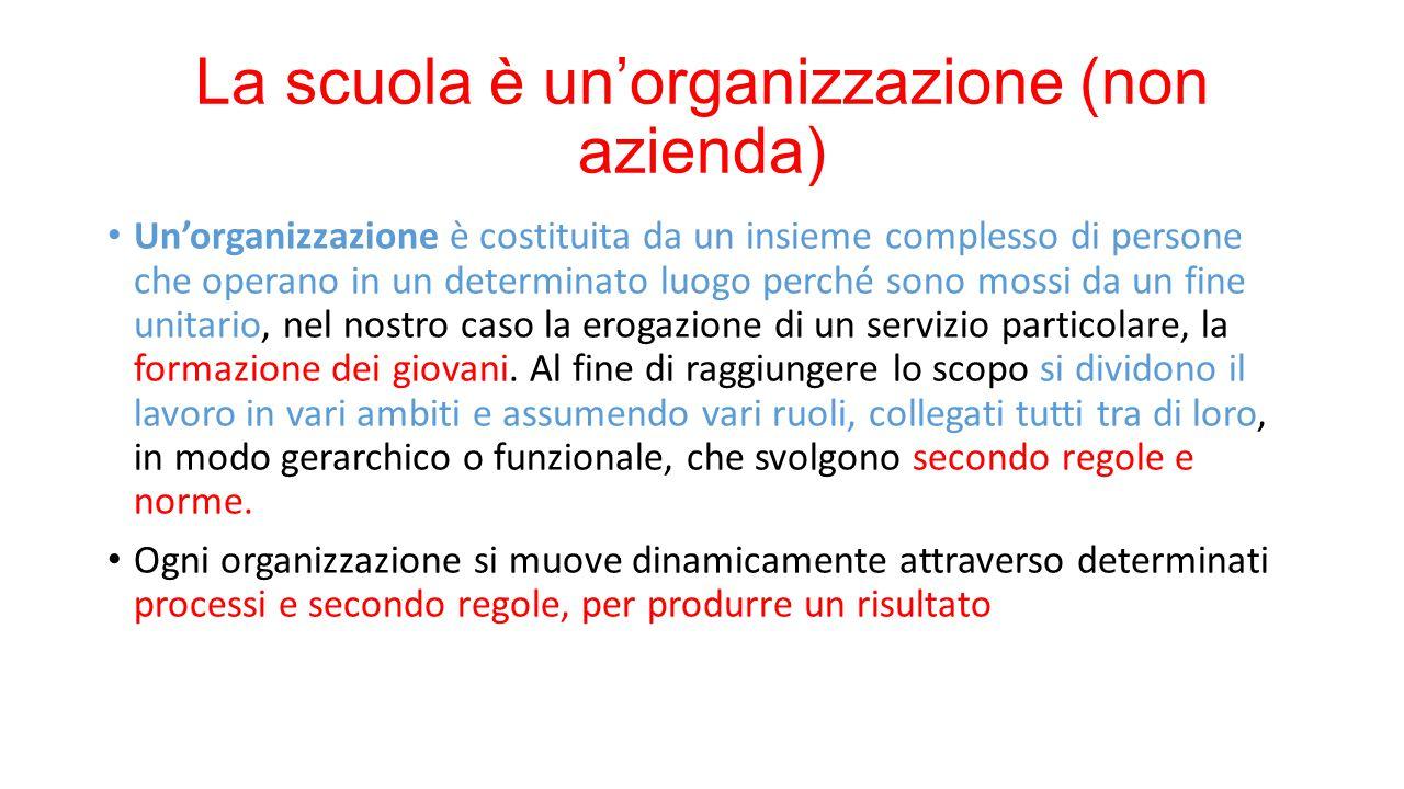 La scuola è un'organizzazione (non azienda) Un'organizzazione è costituita da un insieme complesso di persone che operano in un determinato luogo perc