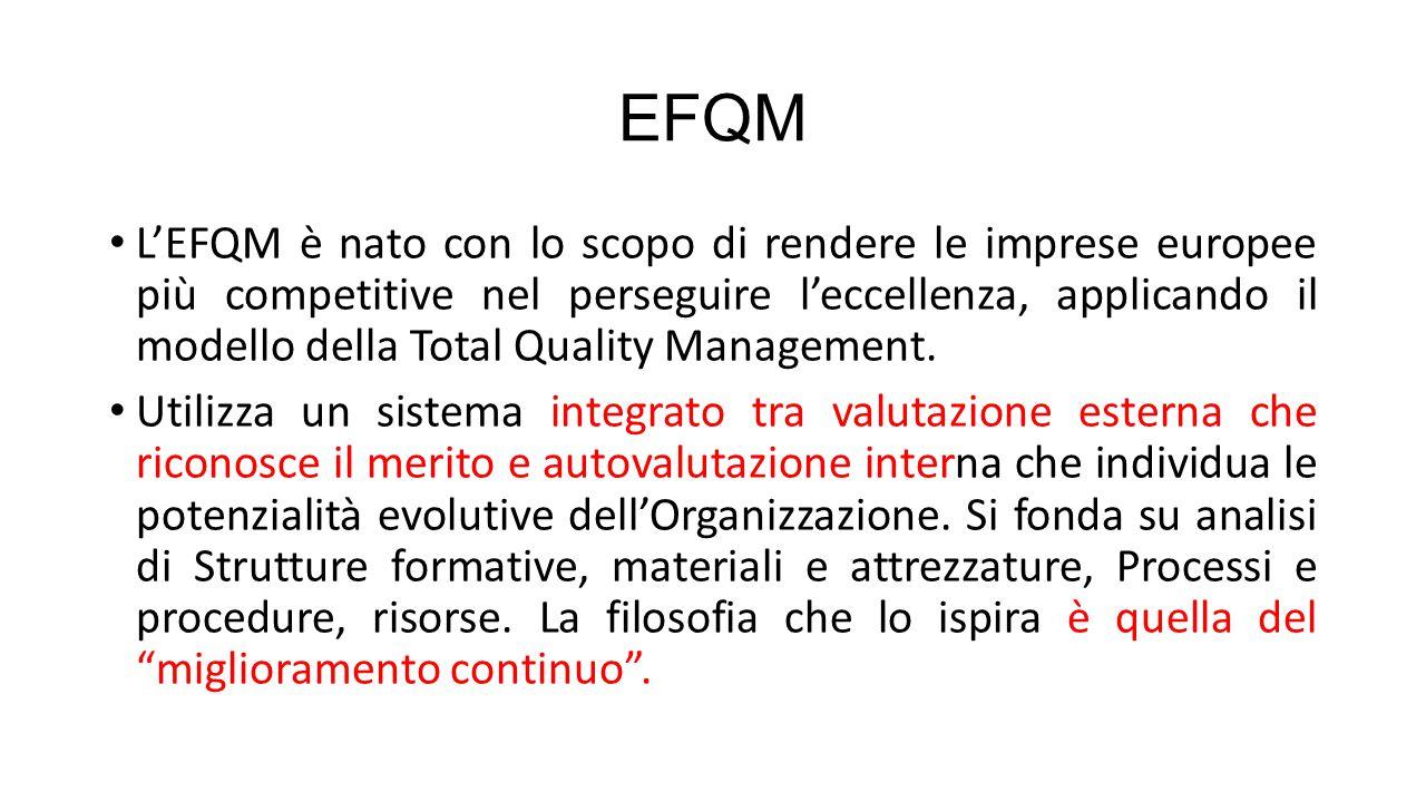 EFQM L'EFQM è nato con lo scopo di rendere le imprese europee più competitive nel perseguire l'eccellenza, applicando il modello della Total Quality Management.