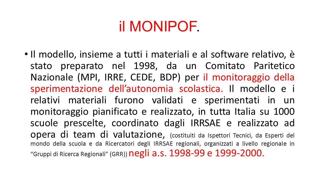 il MONIPOF. Il modello, insieme a tutti i materiali e al software relativo, è stato preparato nel 1998, da un Comitato Paritetico Nazionale (MPI, IRRE