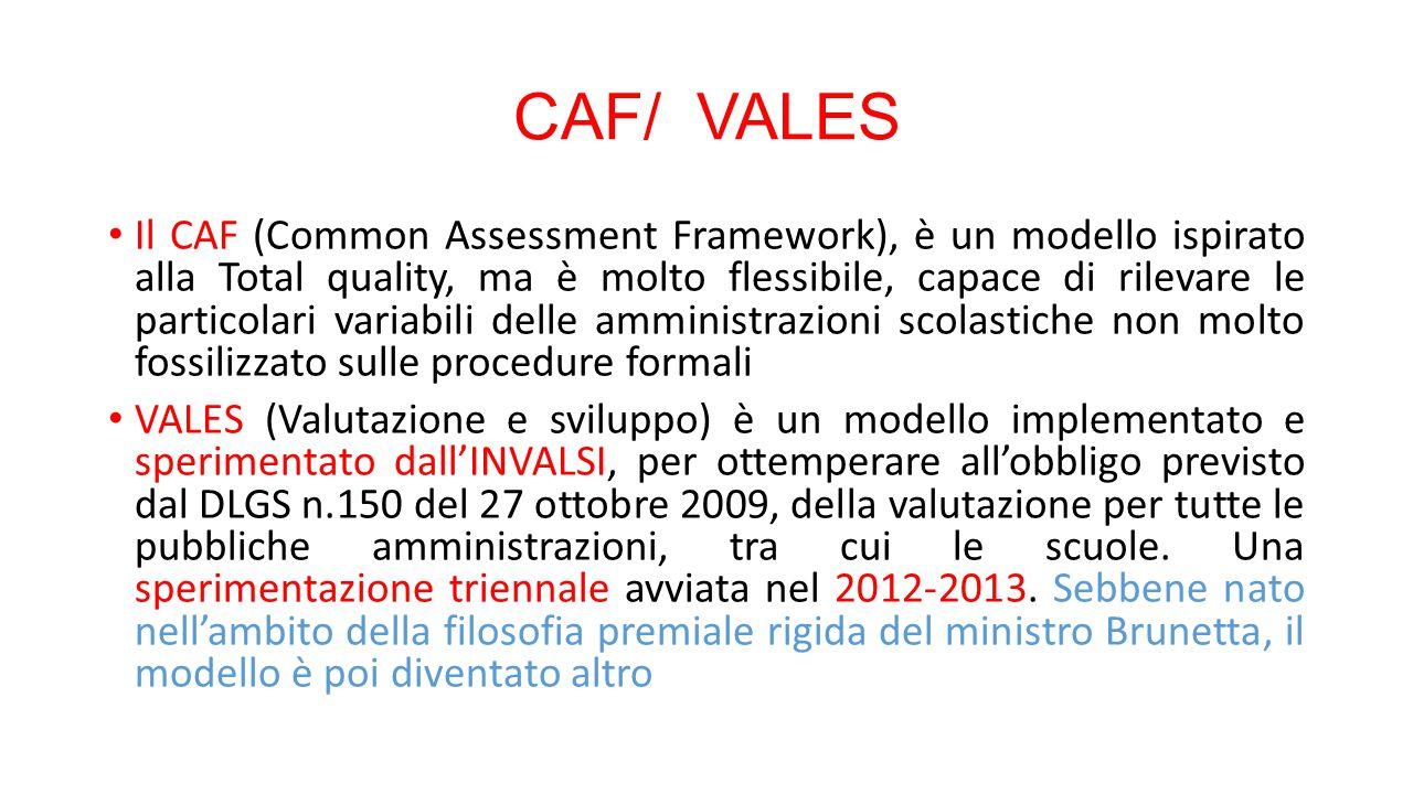 CAF/ VALES Il CAF (Common Assessment Framework), è un modello ispirato alla Total quality, ma è molto flessibile, capace di rilevare le particolari variabili delle amministrazioni scolastiche non molto fossilizzato sulle procedure formali VALES (Valutazione e sviluppo) è un modello implementato e sperimentato dall'INVALSI, per ottemperare all'obbligo previsto dal DLGS n.150 del 27 ottobre 2009, della valutazione per tutte le pubbliche amministrazioni, tra cui le scuole.
