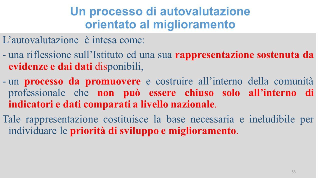 Un processo di autovalutazione orientato al miglioramento L'autovalutazione è intesa come: -una riflessione sull'Istituto ed una sua rappresentazione
