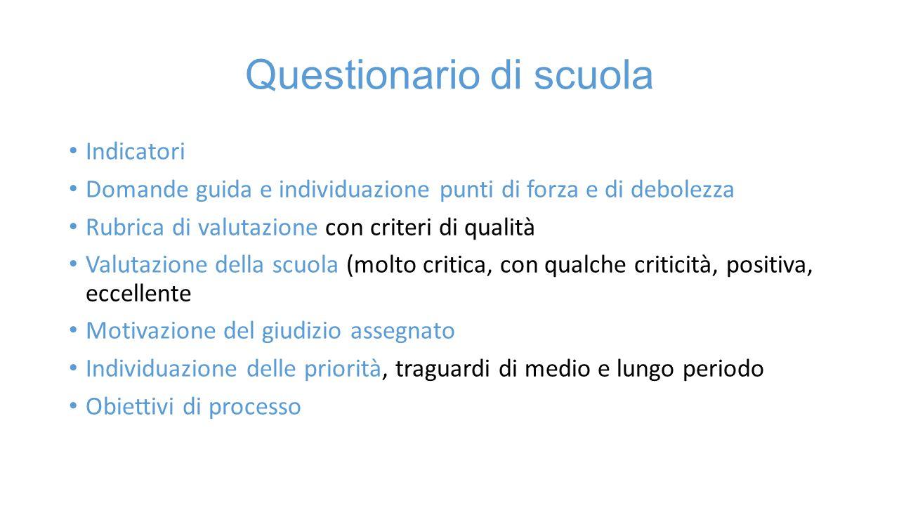 Questionario di scuola Indicatori Domande guida e individuazione punti di forza e di debolezza Rubrica di valutazione con criteri di qualità Valutazio