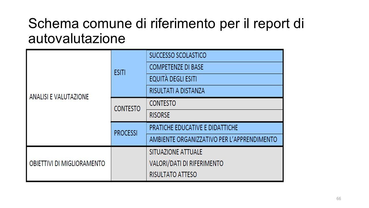 Schema comune di riferimento per il report di autovalutazione 66