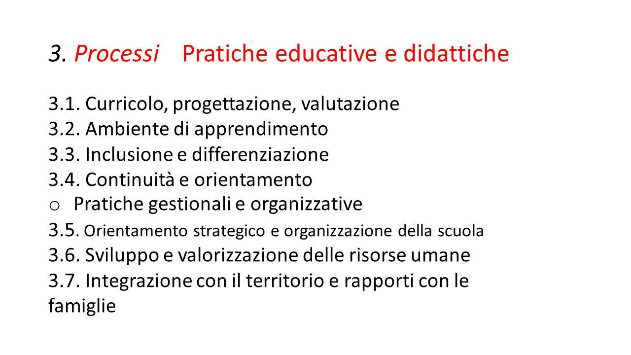 3. Processi Pratiche educative e didattiche 3.1. Curricolo, progettazione, valutazione 3.2. Ambiente di apprendimento 3.3. Inclusione e differenziazio
