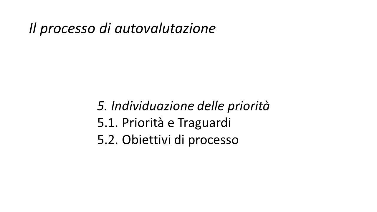 Il processo di autovalutazione 5. Individuazione delle priorità 5.1. Priorità e Traguardi 5.2. Obiettivi di processo