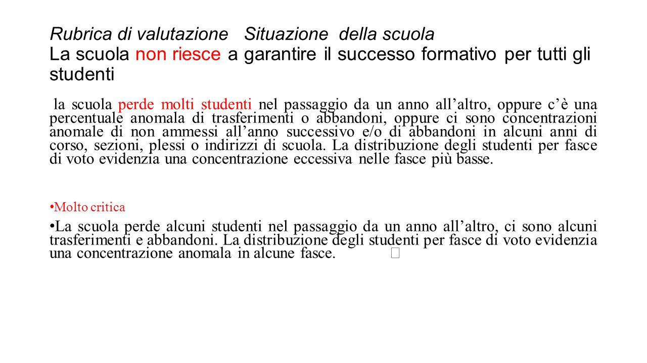 Rubrica di valutazione Situazione della scuola La scuola non riesce a garantire il successo formativo per tutti gli studenti la scuola perde molti stu