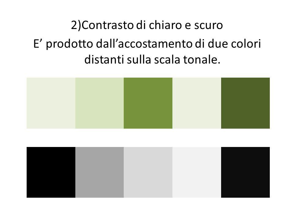 2)Contrasto di chiaro e scuro E' prodotto dall'accostamento di due colori distanti sulla scala tonale.