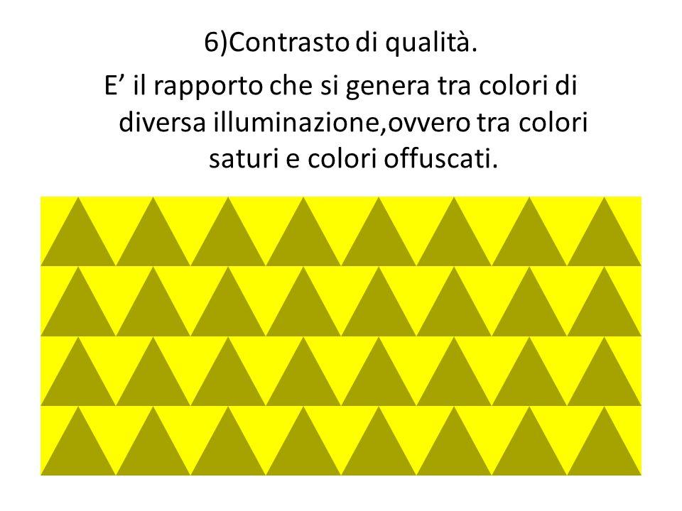6)Contrasto di qualità. E' il rapporto che si genera tra colori di diversa illuminazione,ovvero tra colori saturi e colori offuscati.