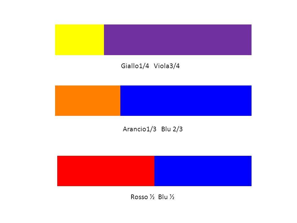 Giallo1/4 Viola3/4 Arancio1/3 Blu 2/3 Rosso ½ Blu ½