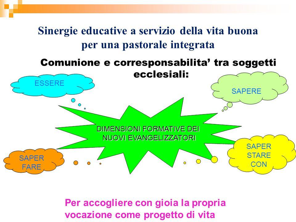Sinergie educative a servizio della vita buona per una pastorale integrata Comunione e corresponsabilita' tra soggetti ecclesiali: DIMENSIONI FORMATIV