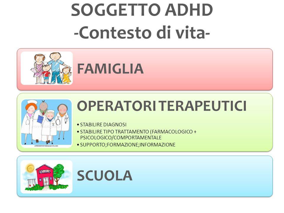 SOGGETTO ADHD -Contesto di vita- FAMIGLIA OPERATORI TERAPEUTICI STABILIRE DIAGNOSI STABILIRE TIPO TRATTAMENTO (FARMACOLOGICO + PSICOLOGICO/COMPORTAMENTALE SUPPORTO;FORMAZIONE;INFORMAZIONE SCUOLA