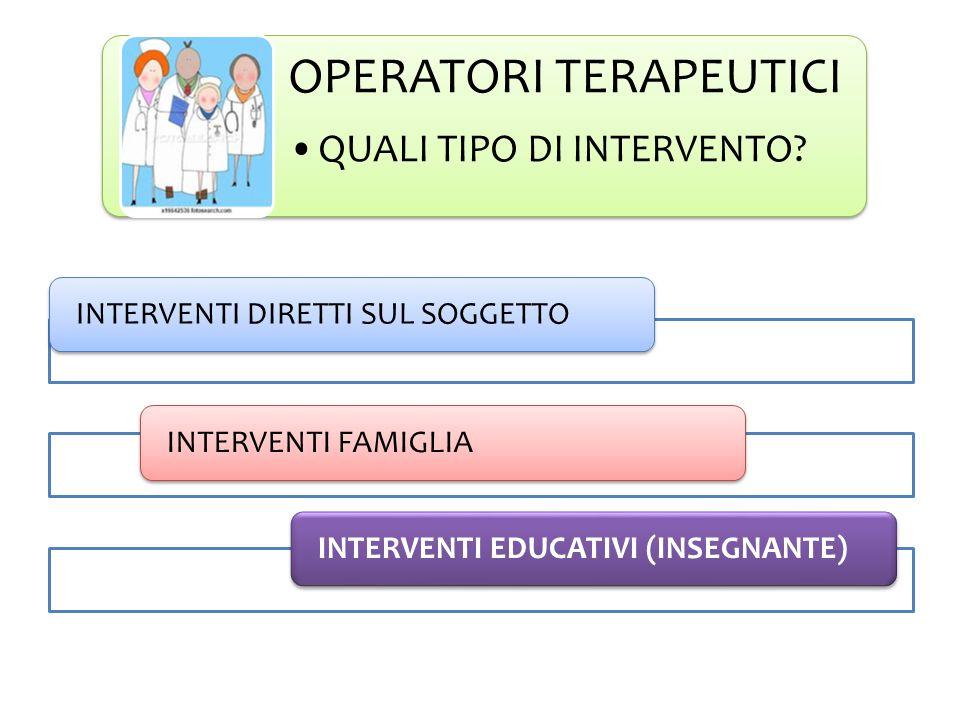 INTERVENTI DIRETTI SUL SOGGETTOINTERVENTI FAMIGLIAINTERVENTI EDUCATIVI (INSEGNANTE) OPERATORI TERAPEUTICI QUALI TIPO DI INTERVENTO?