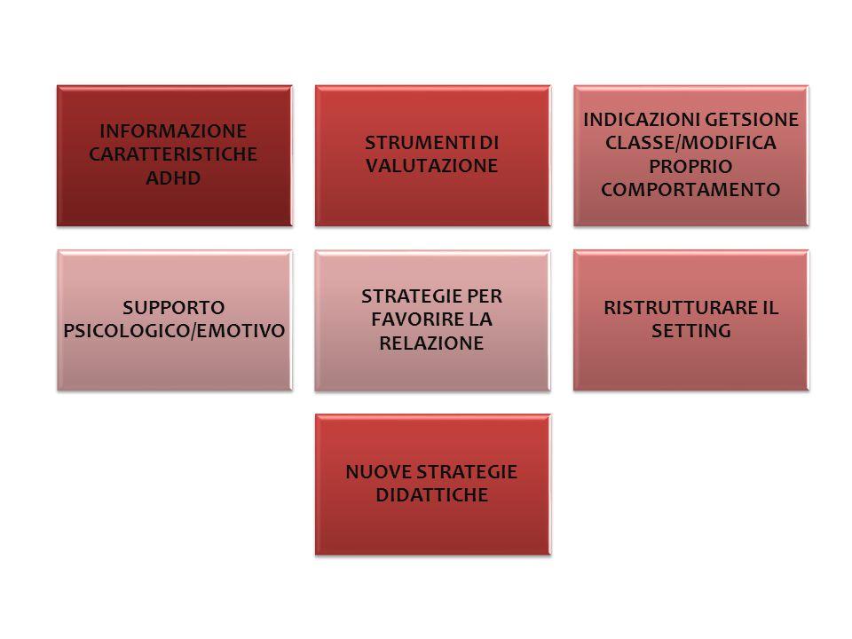 INFORMAZIONE CARATTERISTICHE ADHD STRUMENTI DI VALUTAZIONE INDICAZIONI GETSIONE CLASSE/MODIFICA PROPRIO COMPORTAMENTO SUPPORTO PSICOLOGICO/EMOTIVO STRATEGIE PER FAVORIRE LA RELAZIONE RISTRUTTURARE IL SETTING NUOVE STRATEGIE DIDATTICHE