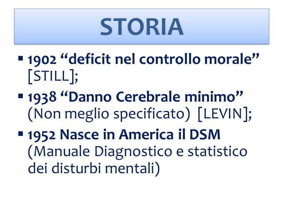 STORIA  1902 deficit nel controllo morale [STILL];  1938 Danno Cerebrale minimo (Non meglio specificato) [LEVIN];  1952 Nasce in America il DSM (Manuale Diagnostico e statistico dei disturbi mentali)