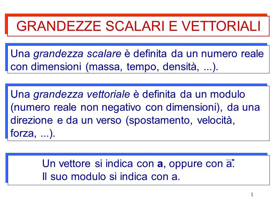 1 Una grandezza scalare è definita da un numero reale con dimensioni (massa, tempo, densità,...). Una grandezza vettoriale è definita da un modulo (nu