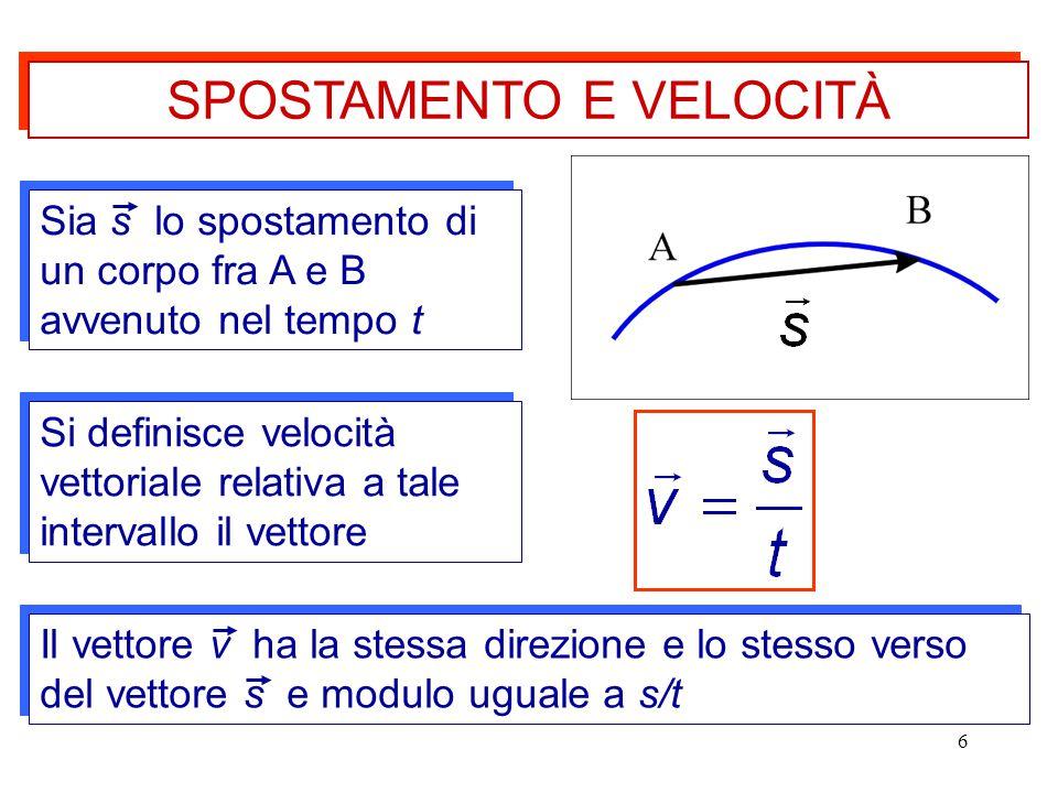 6 Sia s lo spostamento di un corpo fra A e B avvenuto nel tempo t Si definisce velocità vettoriale relativa a tale intervallo il vettore Il vettore v
