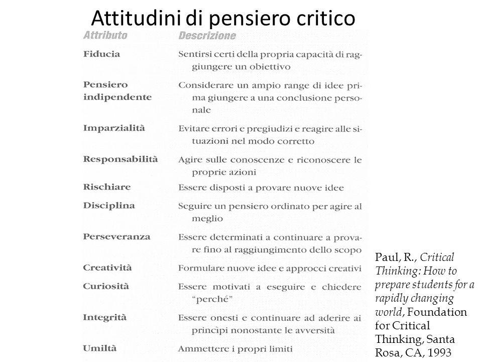 Attitudini di pensiero critico Paul, R., Critical Thinking: How to prepare students for a rapidly changing world, Foundation for Critical Thinking, Sa