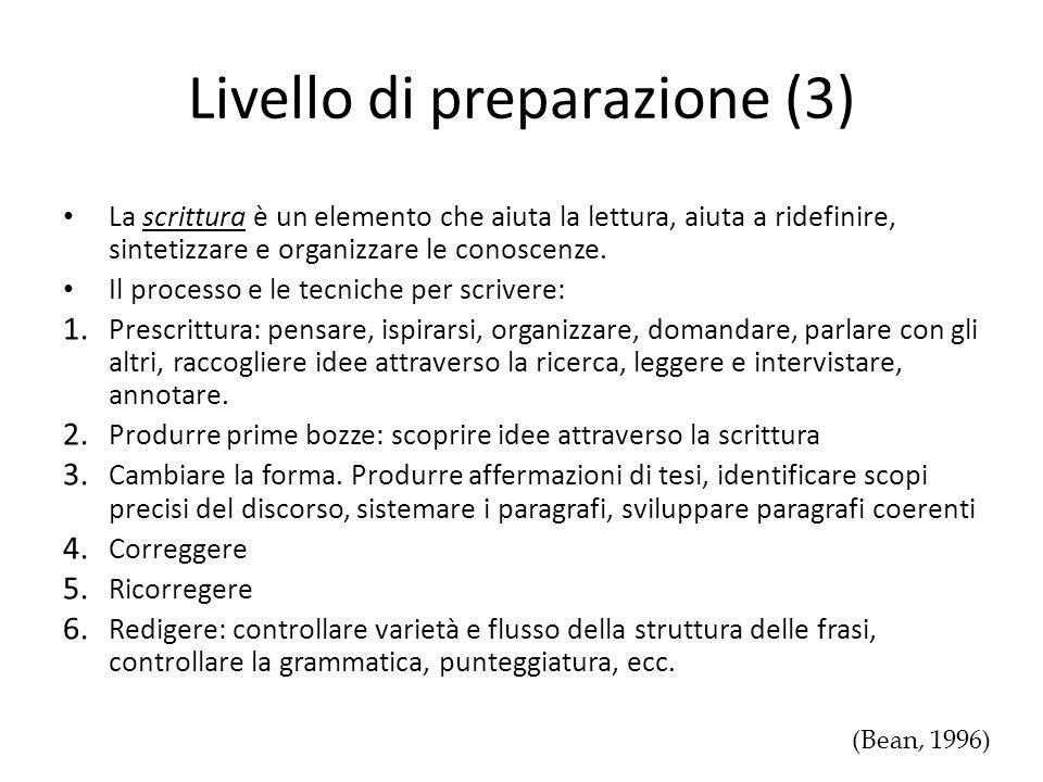 Livello di preparazione (3) La scrittura è un elemento che aiuta la lettura, aiuta a ridefinire, sintetizzare e organizzare le conoscenze. Il processo