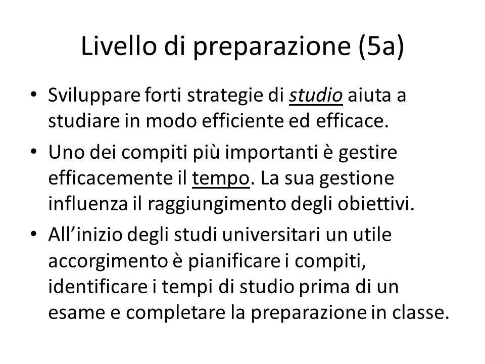 Livello di preparazione (5a) Sviluppare forti strategie di studio aiuta a studiare in modo efficiente ed efficace. Uno dei compiti più importanti è ge