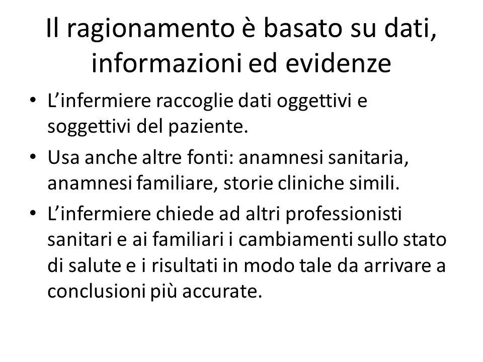 Il ragionamento è basato su dati, informazioni ed evidenze L'infermiere raccoglie dati oggettivi e soggettivi del paziente. Usa anche altre fonti: ana