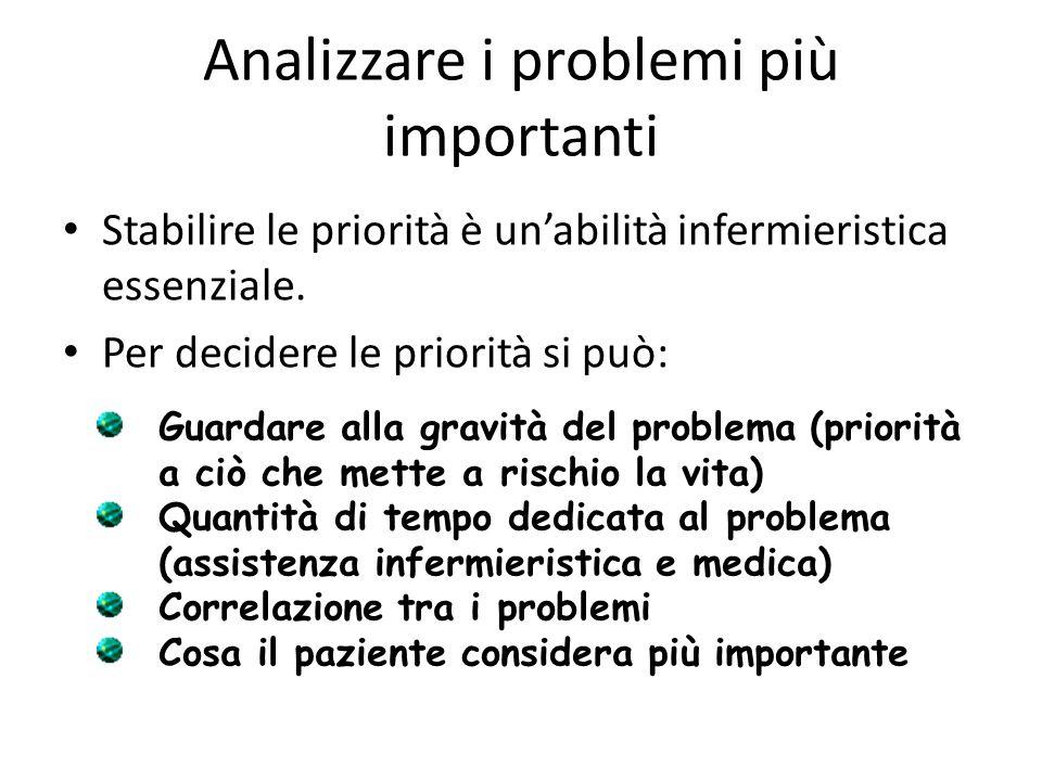 Analizzare i problemi più importanti Stabilire le priorità è un'abilità infermieristica essenziale. Per decidere le priorità si può: Guardare alla gra