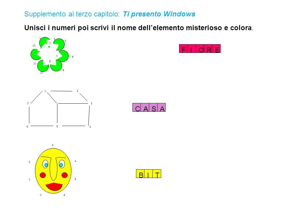 Supplemento al terzo capitolo: Ti presento Windows Unisci i numeri poi scrivi il nome dell'elemento misterioso e colora. 0 1 3 4 5 7 8 9 10 11 12 FIOR