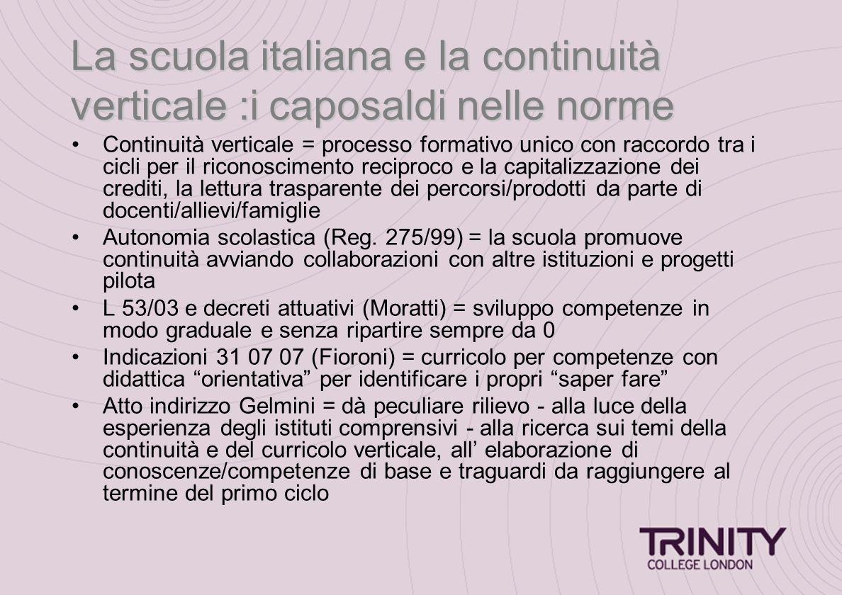 La scuola italiana e la continuità verticale :i caposaldi nelle norme Continuità verticale = processo formativo unico con raccordo tra i cicli per il