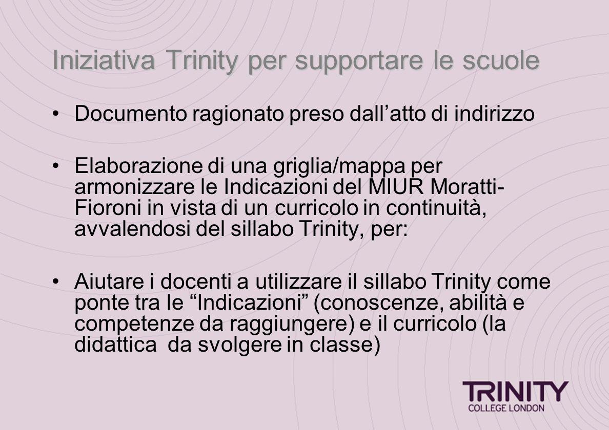 Iniziativa Trinity per supportare le scuole Documento ragionato preso dall'atto di indirizzo Elaborazione di una griglia/mappa per armonizzare le Indi