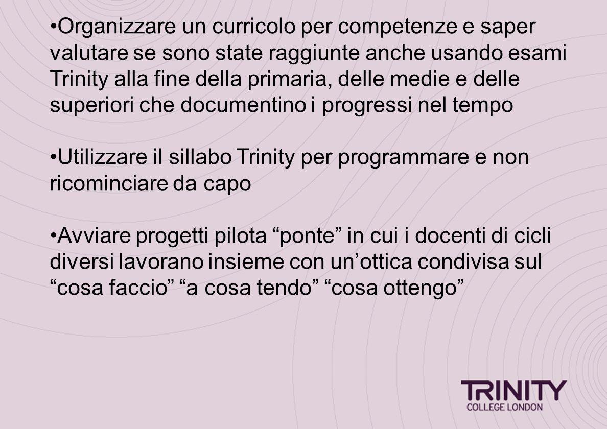 Organizzare un curricolo per competenze e saper valutare se sono state raggiunte anche usando esami Trinity alla fine della primaria, delle medie e de