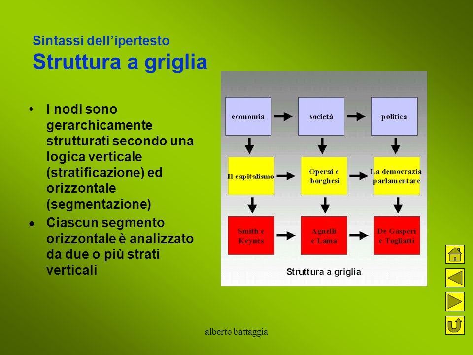alberto battaggia Sintassi dell'ipertesto Struttura a griglia I nodi sono gerarchicamente strutturati secondo una logica verticale (stratificazione) e