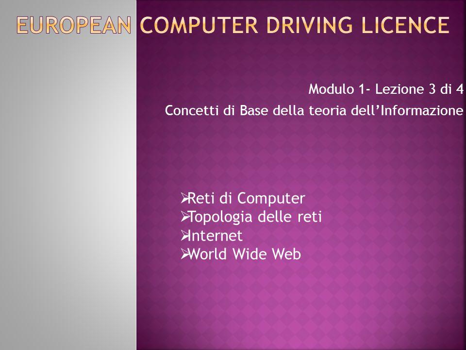 Modulo 1- Lezione 3 di 4 Concetti di Base della teoria dell'Informazione  Reti di Computer  Topologia delle reti  Internet  World Wide Web