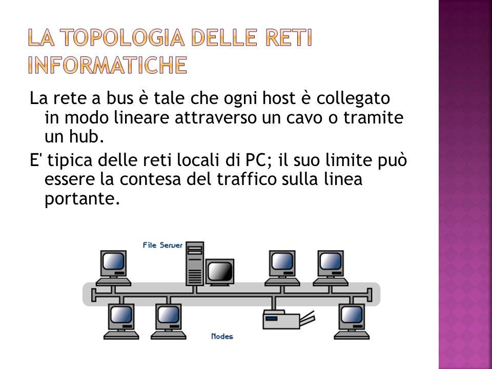 La rete a bus è tale che ogni host è collegato in modo lineare attraverso un cavo o tramite un hub. E' tipica delle reti locali di PC; il suo limite p