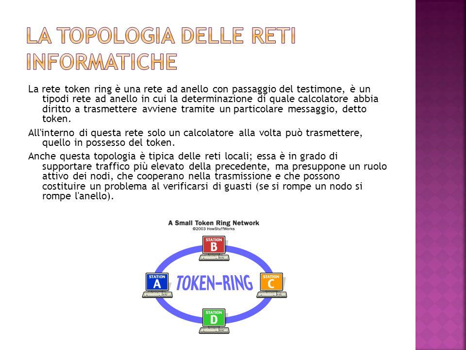 La rete token ring è una rete ad anello con passaggio del testimone, è un tipodi rete ad anello in cui la determinazione di quale calcolatore abbia di