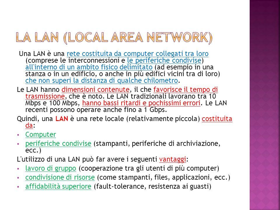 Una LAN è una rete costituita da computer collegati tra loro (comprese le interconnessioni e le periferiche condivise) all'interno di un ambito fisico