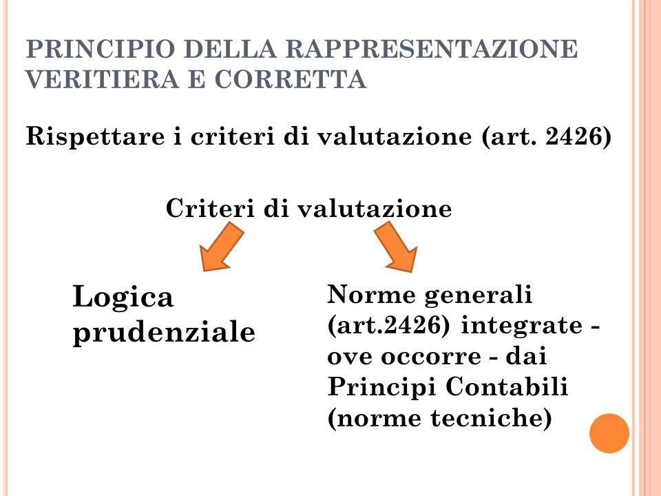 PRINCIPIO DELLA RAPPRESENTAZIONE VERITIERA E CORRETTA Rispettare i criteri di valutazione (art. 2426) Criteri di valutazione Logica prudenziale Norme