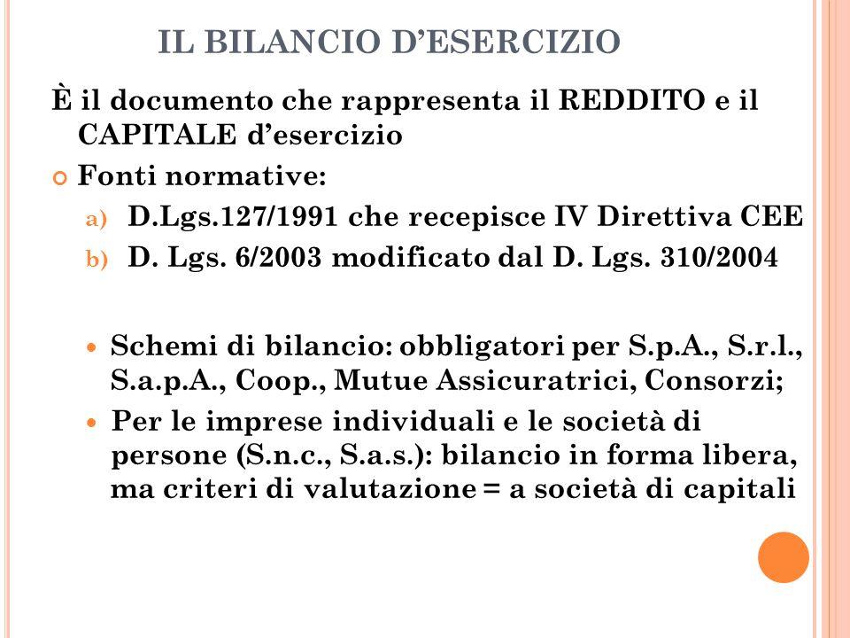 IL BILANCIO D'ESERCIZIO È il documento che rappresenta il REDDITO e il CAPITALE d'esercizio Fonti normative: a) D.Lgs.127/1991 che recepisce IV Dirett