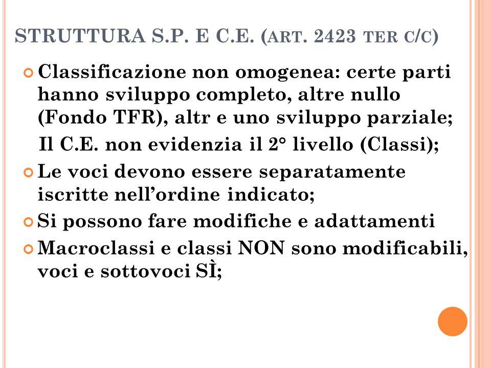 STRUTTURA S.P. E C.E. ( ART. 2423 TER C / C ) Classificazione non omogenea: certe parti hanno sviluppo completo, altre nullo (Fondo TFR), altr e uno s