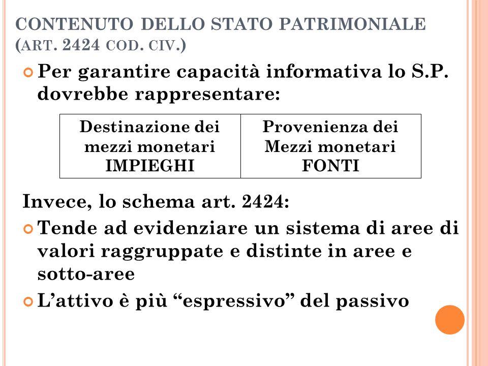 CONTENUTO DELLO STATO PATRIMONIALE ( ART. 2424 COD. CIV.) Per garantire capacità informativa lo S.P. dovrebbe rappresentare: Invece, lo schema art. 24
