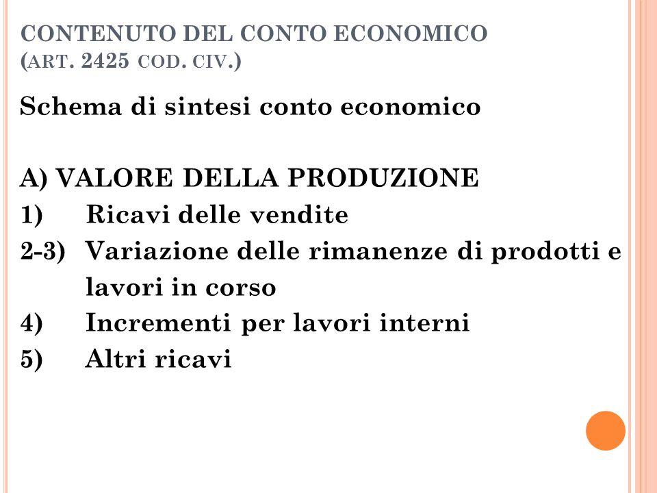 CONTENUTO DEL CONTO ECONOMICO ( ART. 2425 COD. CIV.) Schema di sintesi conto economico A) VALORE DELLA PRODUZIONE 1)Ricavi delle vendite 2-3)Variazion