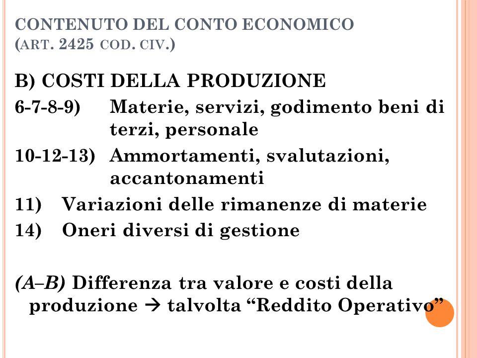 CONTENUTO DEL CONTO ECONOMICO ( ART. 2425 COD. CIV.) B) COSTI DELLA PRODUZIONE 6-7-8-9)Materie, servizi, godimento beni di terzi, personale 10-12-13)A