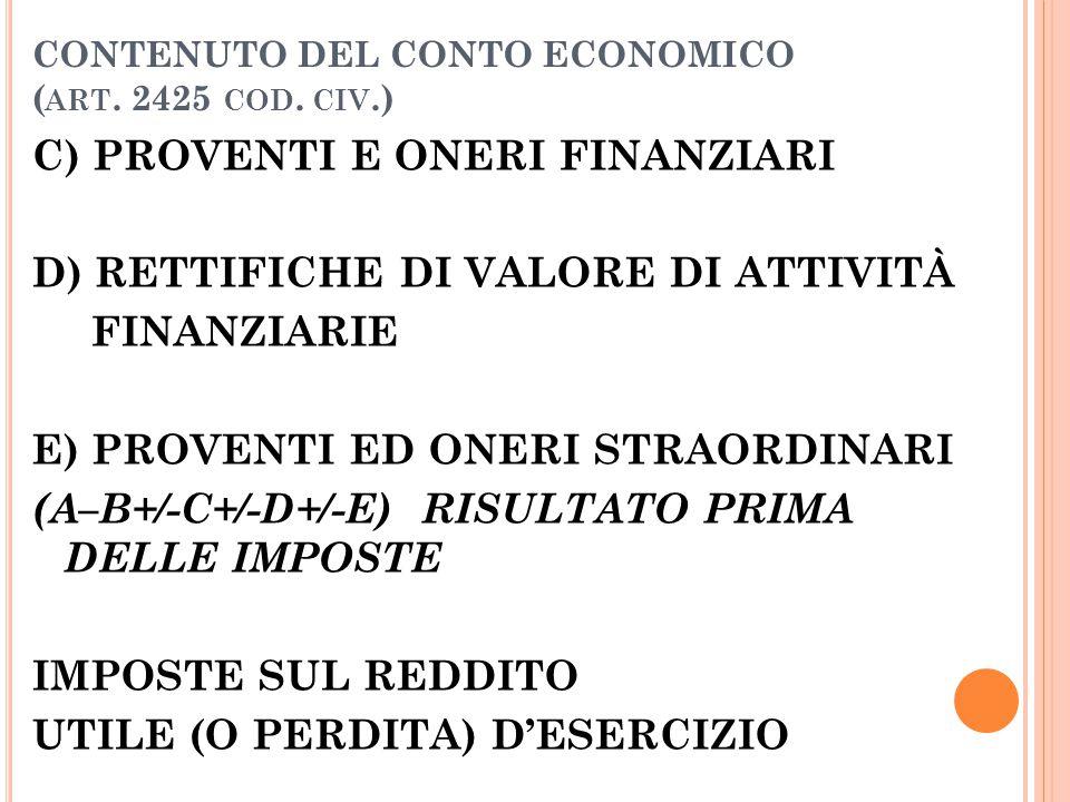 CONTENUTO DEL CONTO ECONOMICO ( ART. 2425 COD. CIV.) C) PROVENTI E ONERI FINANZIARI D) RETTIFICHE DI VALORE DI ATTIVITÀ FINANZIARIE E) PROVENTI ED ONE