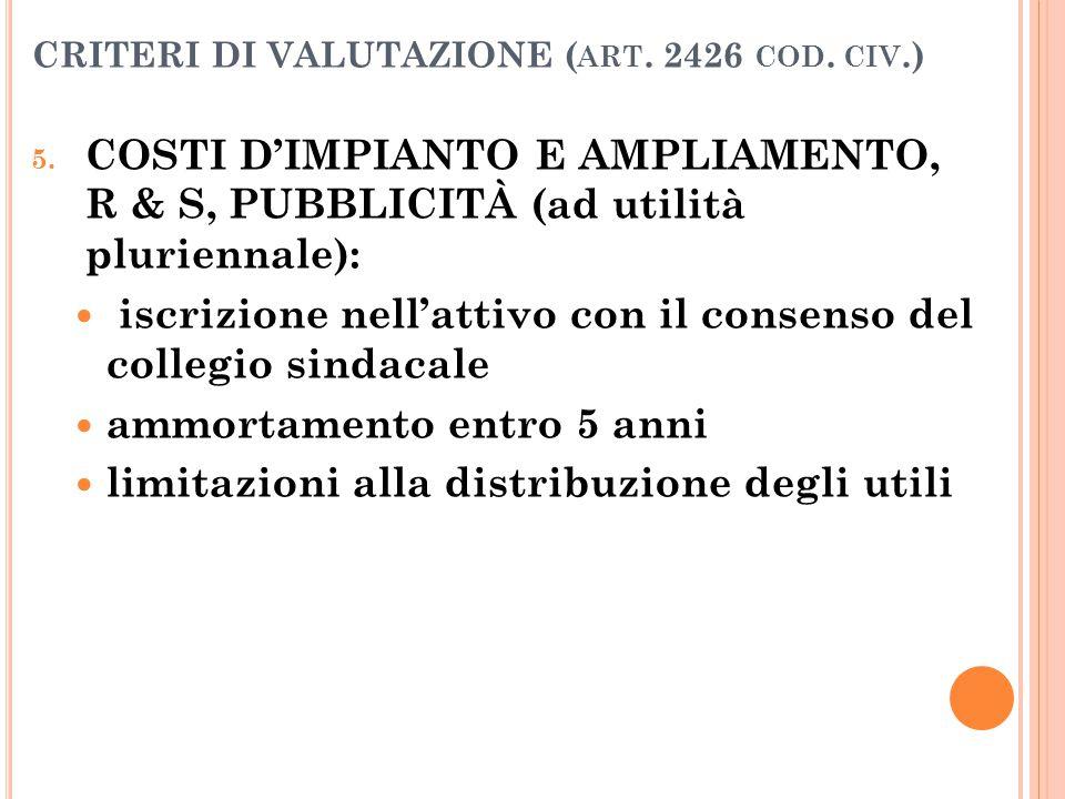 CRITERI DI VALUTAZIONE ( ART. 2426 COD. CIV.) 5. COSTI D'IMPIANTO E AMPLIAMENTO, R & S, PUBBLICITÀ (ad utilità pluriennale): iscrizione nell'attivo co